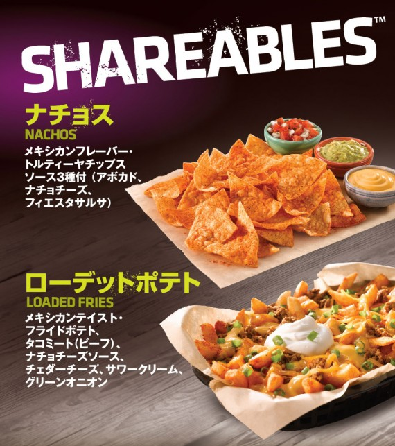 Shareables